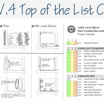 Top of the List: LEED v.4 revamps the initial credit categories